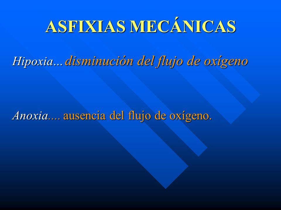ASFIXIAS MECÁNICAS Hipoxia... disminución del flujo de oxígeno