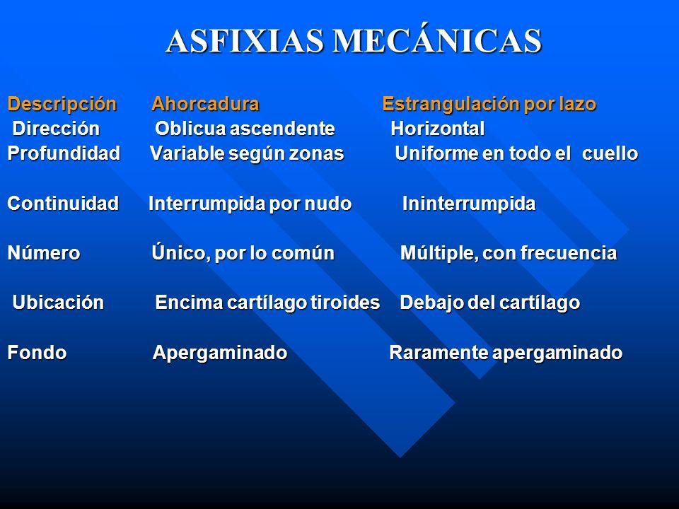 ASFIXIAS MECÁNICAS Descripción Ahorcadura Estrangulación por lazo
