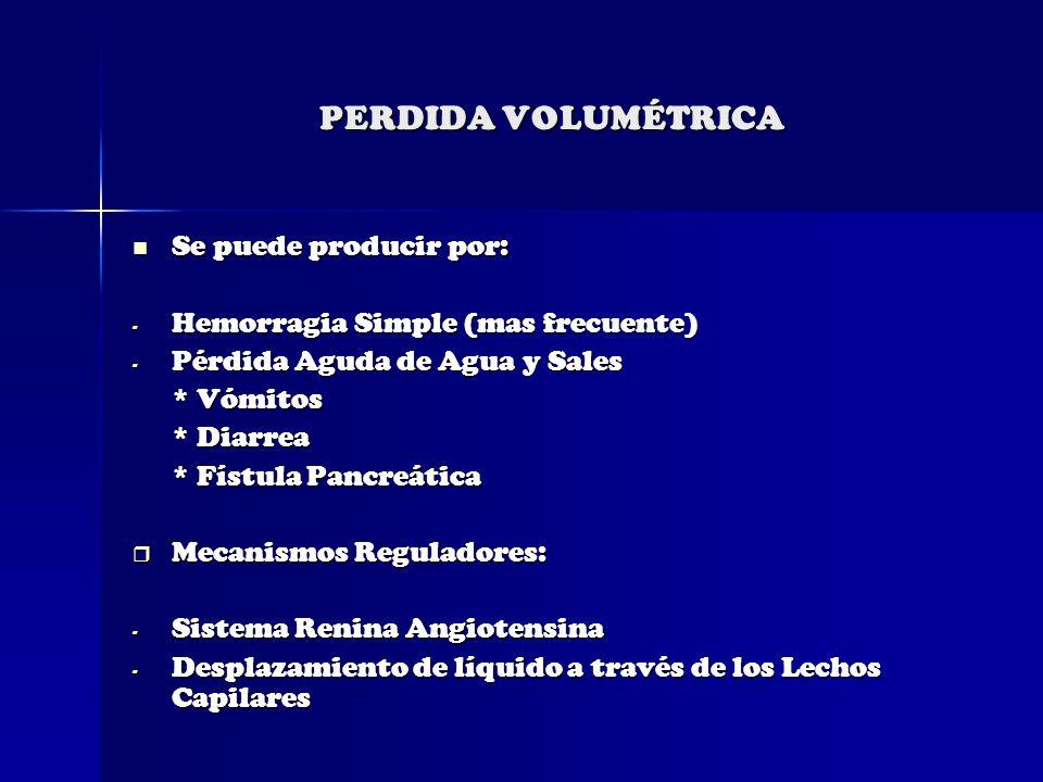 PERDIDA VOLUMÉTRICA Se puede producir por: