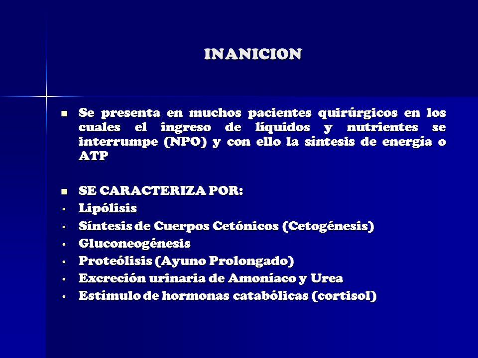 INANICION