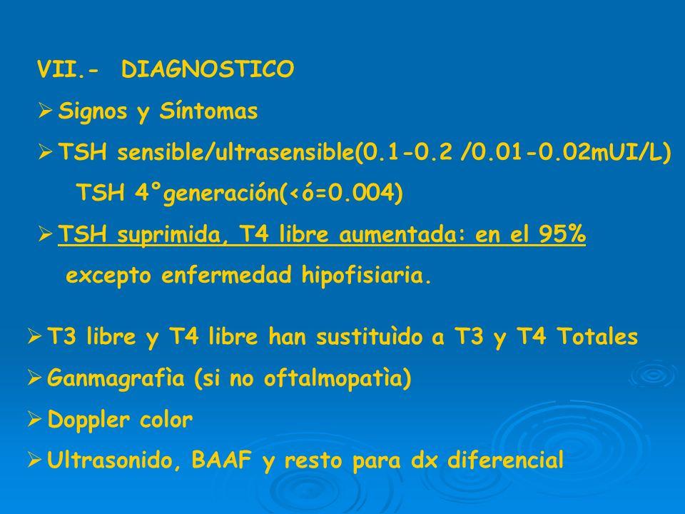 VII.- DIAGNOSTICOSignos y Síntomas. TSH sensible/ultrasensible(0.1-0.2 /0.01-0.02mUI/L) TSH 4°generación(<ó=0.004)