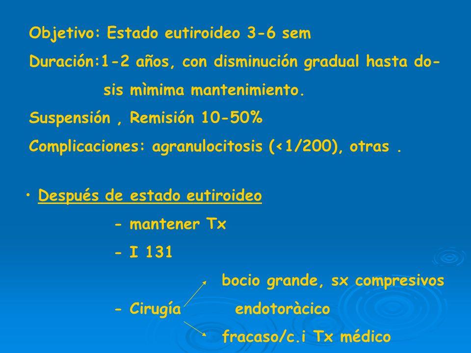Objetivo: Estado eutiroideo 3-6 sem