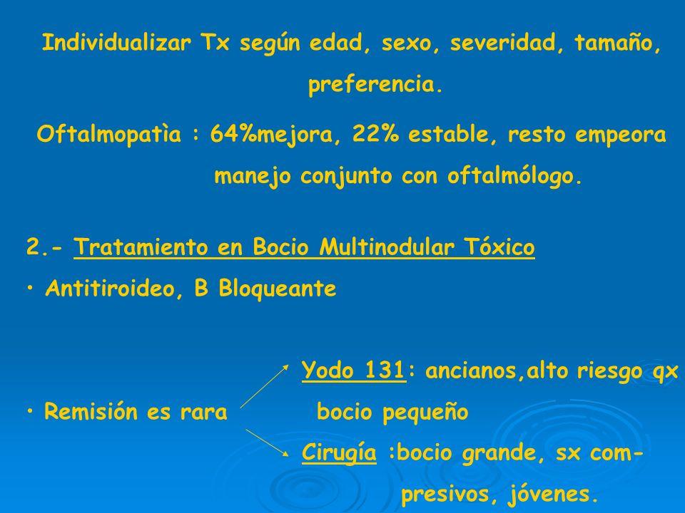 Individualizar Tx según edad, sexo, severidad, tamaño,