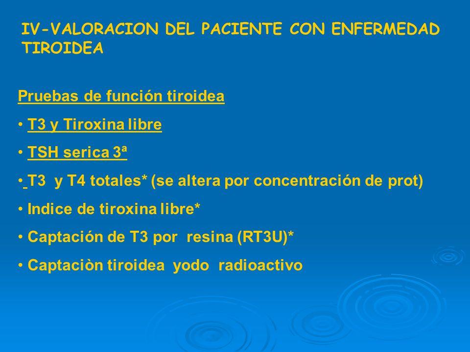 IV-VALORACION DEL PACIENTE CON ENFERMEDAD TIROIDEA