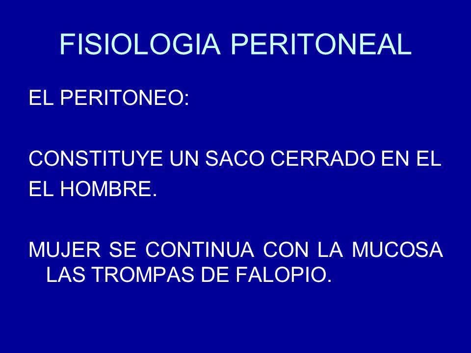 FISIOLOGIA PERITONEAL
