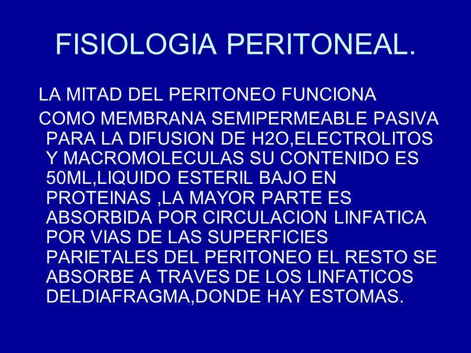 FISIOLOGIA PERITONEAL.