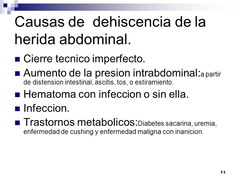 Causas de dehiscencia de la herida abdominal.