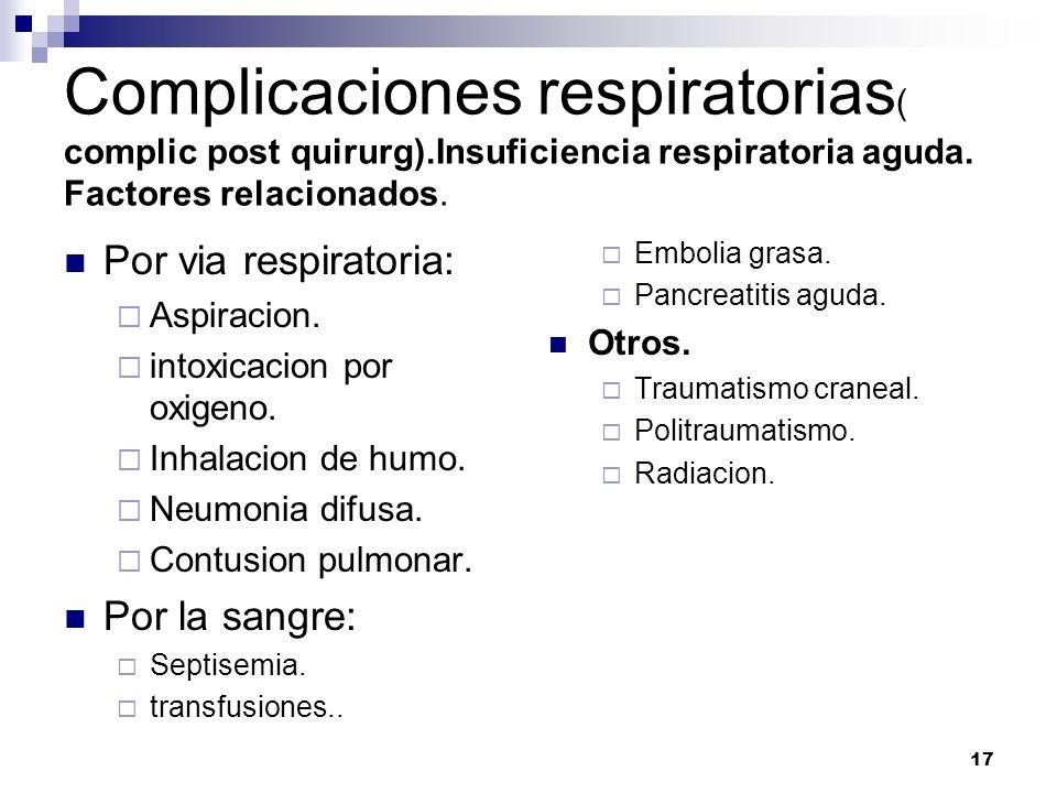 Complicaciones respiratorias( complic post quirurg)
