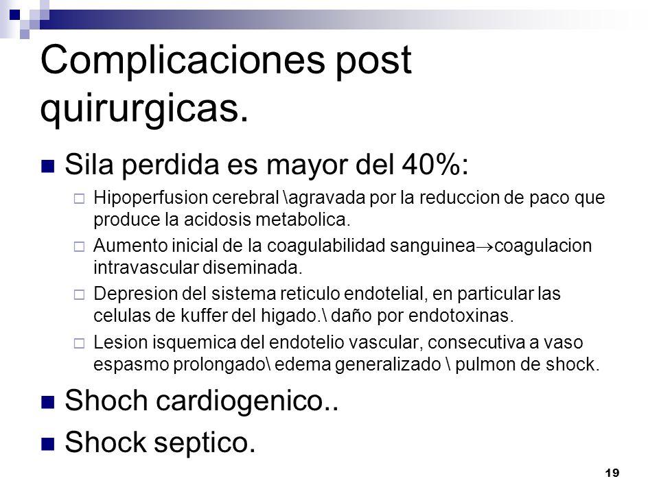 Complicaciones post quirurgicas.