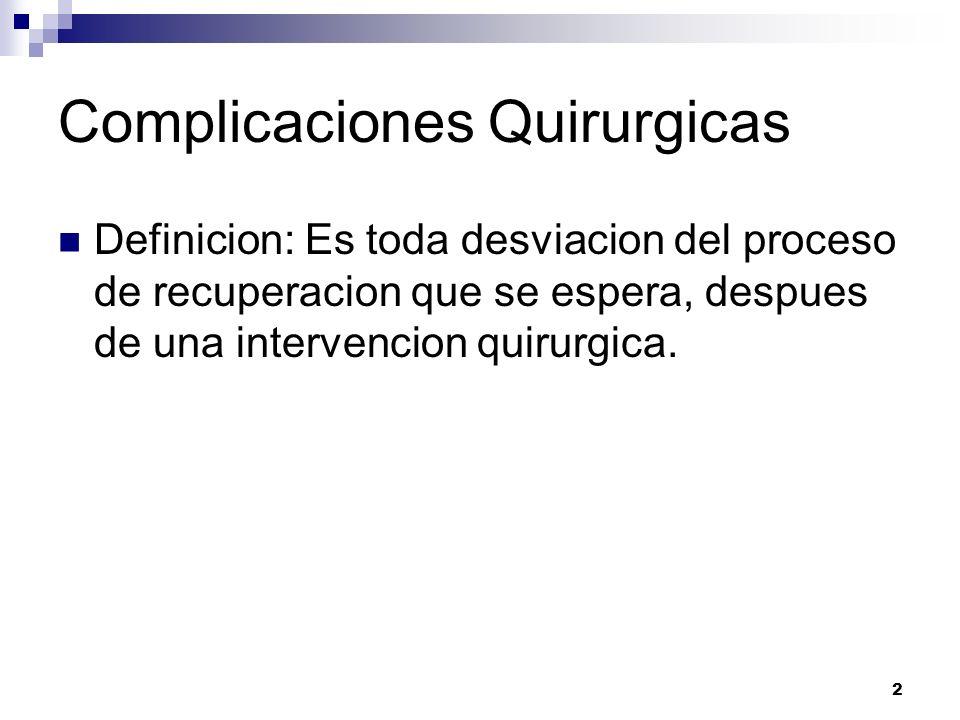 Complicaciones Quirurgicas
