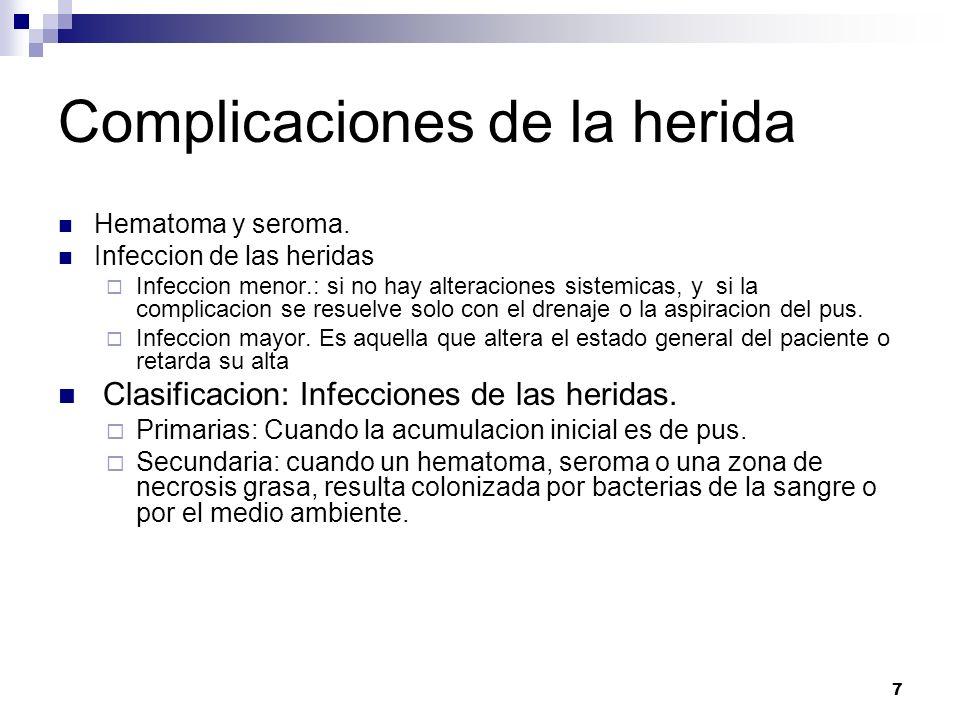 Complicaciones de la herida