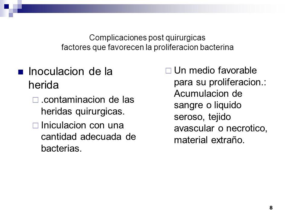 Inoculacion de la herida