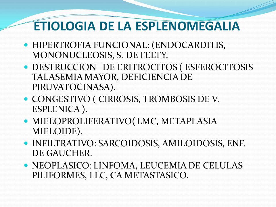 ETIOLOGIA DE LA ESPLENOMEGALIA