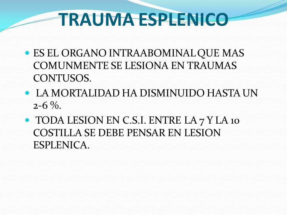 TRAUMA ESPLENICO ES EL ORGANO INTRAABOMINAL QUE MAS COMUNMENTE SE LESIONA EN TRAUMAS CONTUSOS. LA MORTALIDAD HA DISMINUIDO HASTA UN 2-6 %.