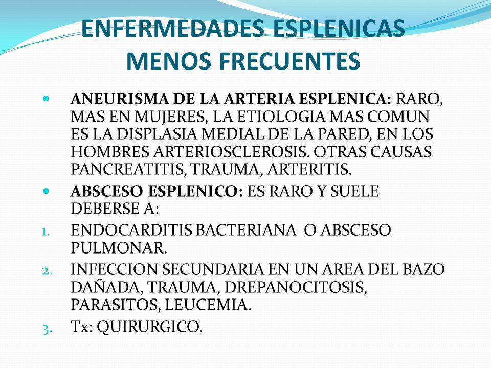 ENFERMEDADES ESPLENICAS MENOS FRECUENTES
