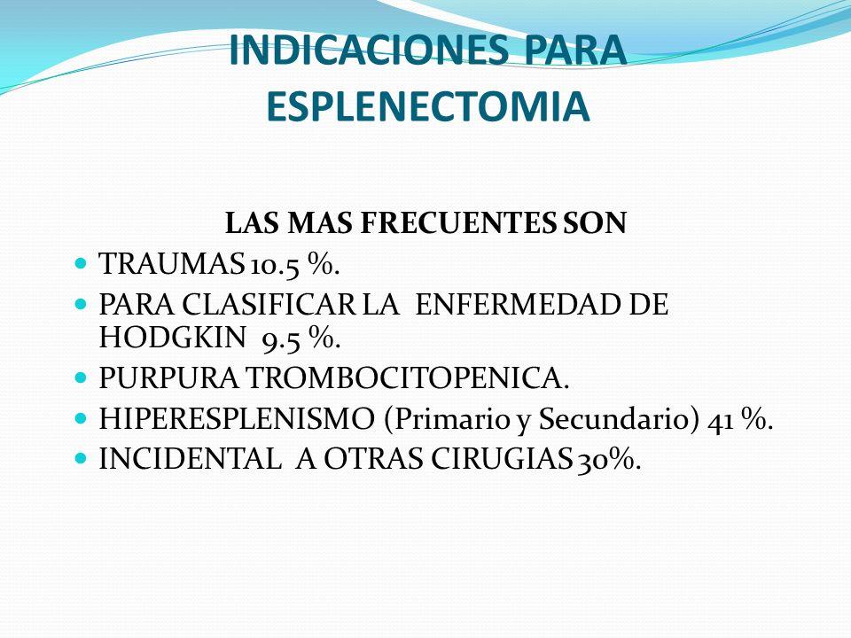 INDICACIONES PARA ESPLENECTOMIA
