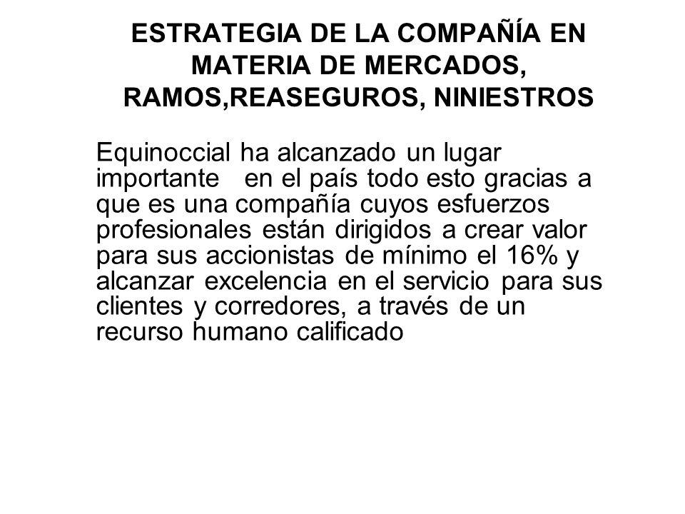 ESTRATEGIA DE LA COMPAÑÍA EN MATERIA DE MERCADOS, RAMOS,REASEGUROS, NINIESTROS