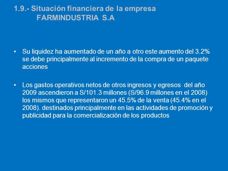 1.9.- Situación financiera de la empresa farmindustria S.A