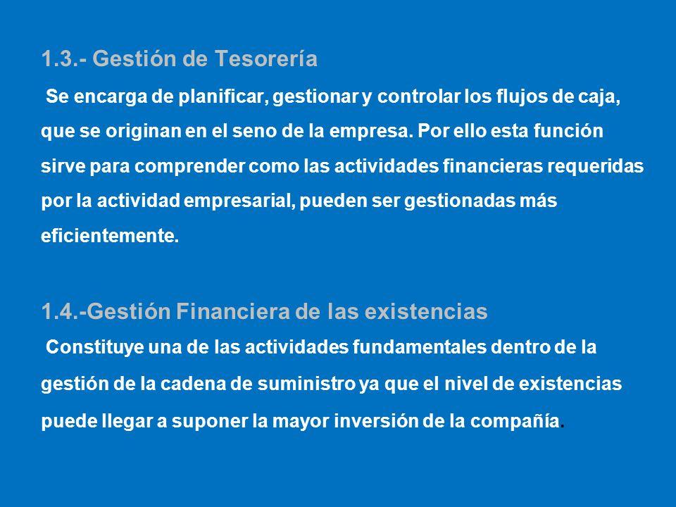 1.4.-Gestión Financiera de las existencias