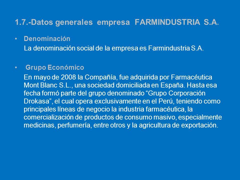 1.7.-Datos generales empresa FARMINDUSTRIA S.A.