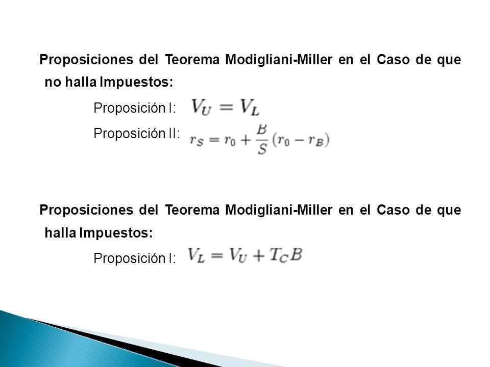 Proposiciones del Teorema Modigliani-Miller en el Caso de que