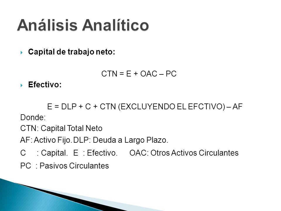 Análisis Analítico Capital de trabajo neto: CTN = E + OAC – PC