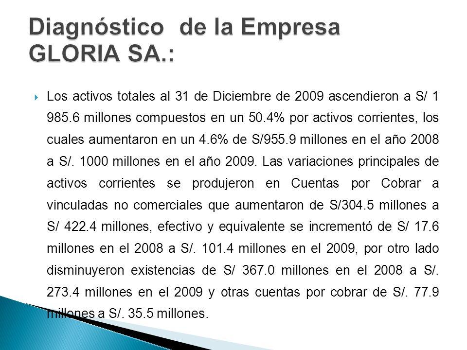 Diagnóstico de la Empresa GLORIA SA.: