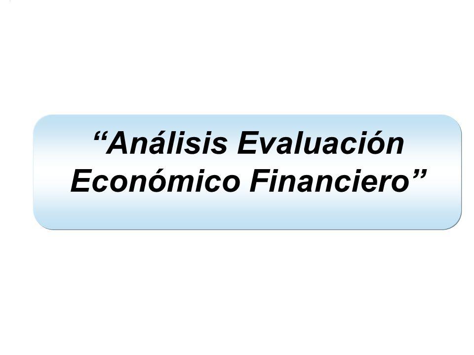 Análisis Evaluación Económico Financiero