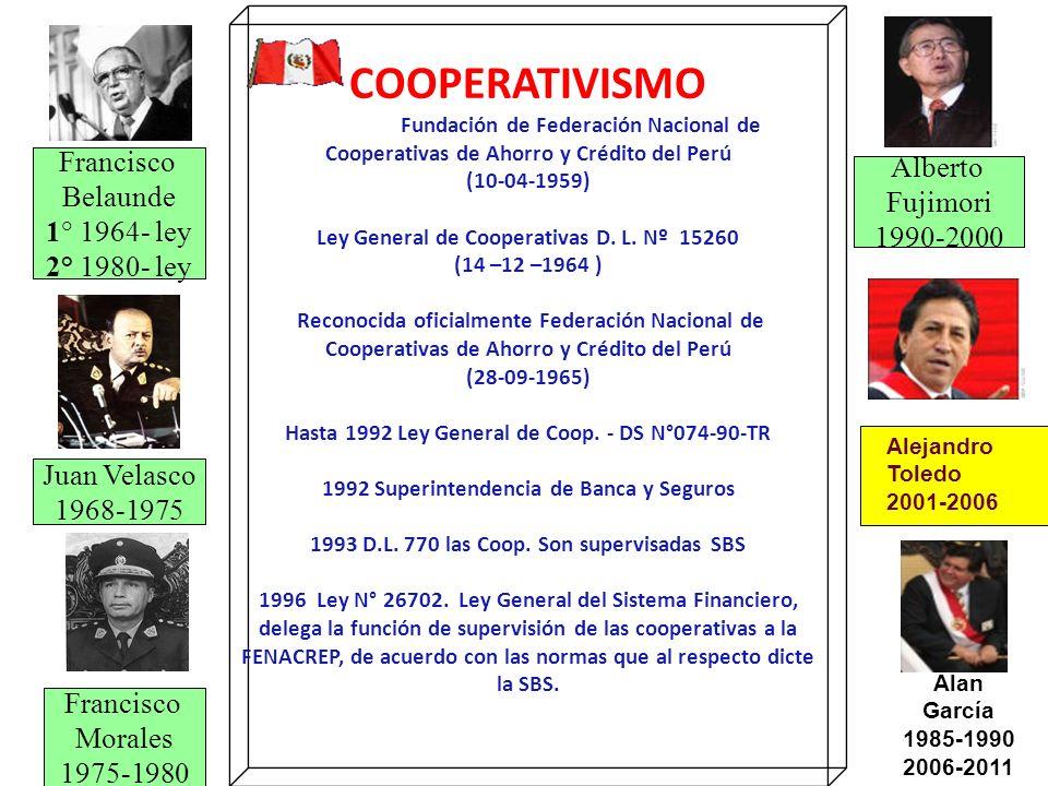 COOPERATIVISMO Fundación de Federación Nacional de Cooperativas de Ahorro y Crédito del Perú (10-04-1959) Ley General de Cooperativas D. L. Nº 15260 (14 –12 –1964 ) Reconocida oficialmente Federación Nacional de Cooperativas de Ahorro y Crédito del Perú (28-09-1965) Hasta 1992 Ley General de Coop. - DS N°074-90-TR 1992 Superintendencia de Banca y Seguros 1993 D.L. 770 las Coop. Son supervisadas SBS 1996 Ley N° 26702. Ley General del Sistema Financiero, delega la función de supervisión de las cooperativas a la FENACREP, de acuerdo con las normas que al respecto dicte la SBS.