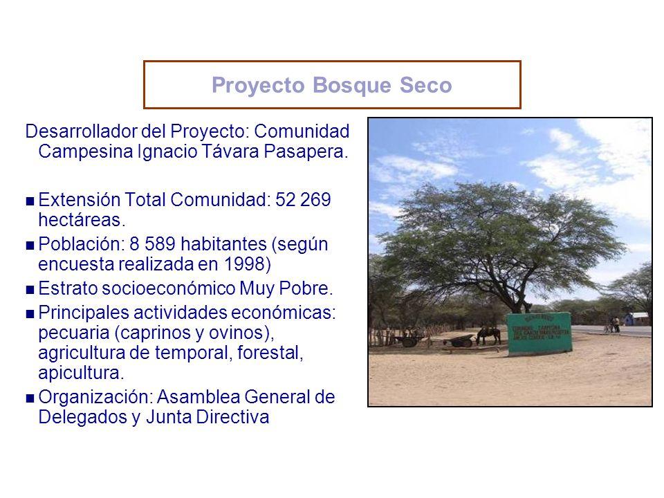Proyecto Bosque Seco Desarrollador del Proyecto: Comunidad Campesina Ignacio Távara Pasapera. Extensión Total Comunidad: 52 269 hectáreas.