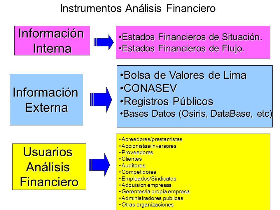 Instrumentos Análisis Financiero
