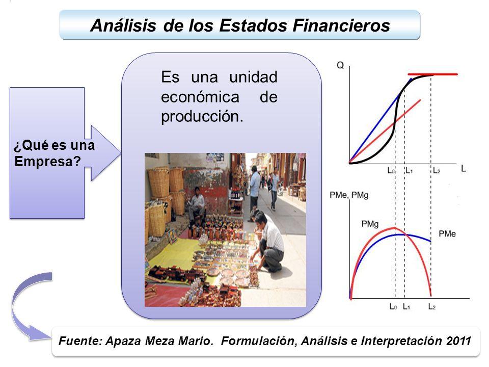 Análisis de los Estados Financieros