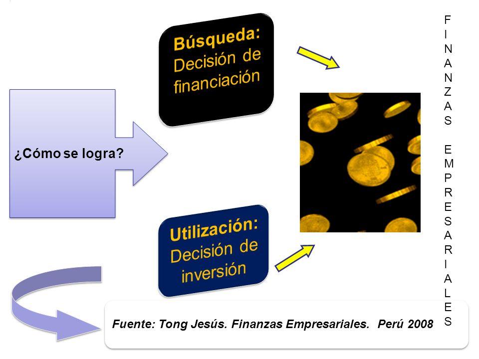 Búsqueda: Decisión de financiación