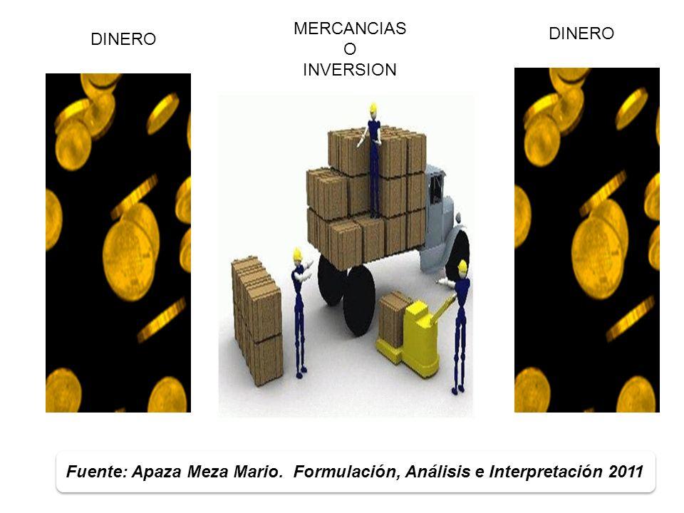 MERCANCIAS O. INVERSION. DINERO. DINERO. Fuente: Apaza Meza Mario.