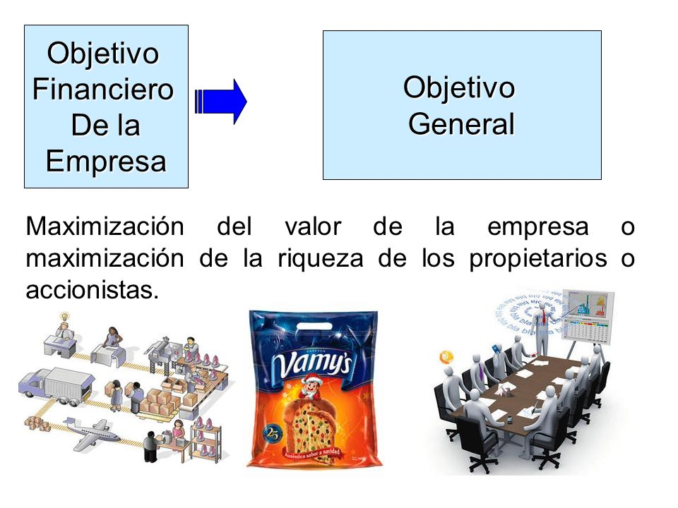 Objetivo Financiero Objetivo De la General Empresa