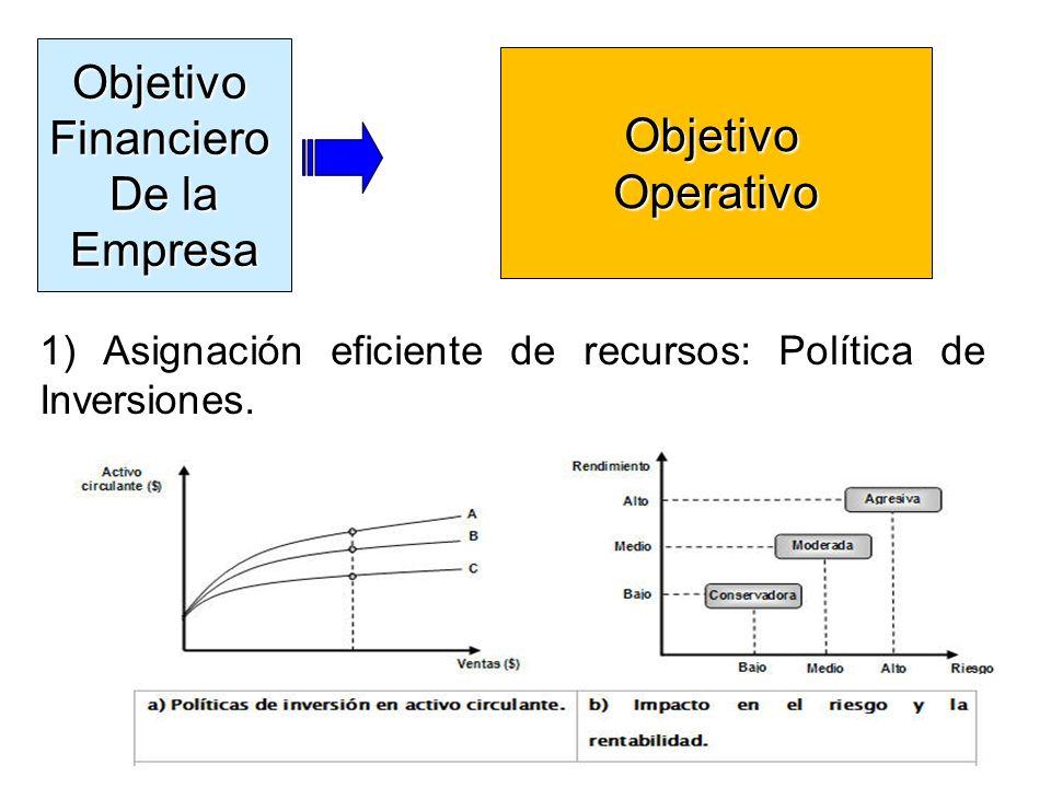 Objetivo Financiero Objetivo De la Operativo Empresa
