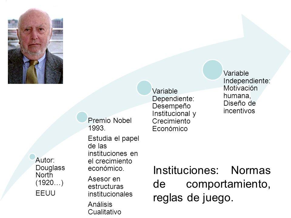 Instituciones: Normas de comportamiento, reglas de juego.