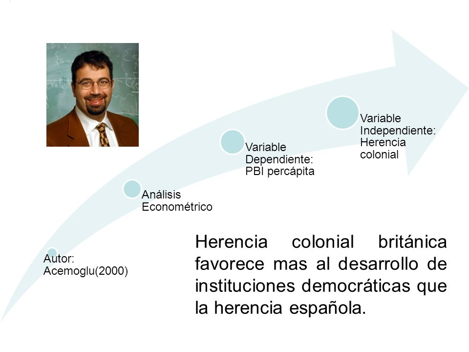 Autor: Acemoglu(2000) Análisis Econométrico. Variable Dependiente: PBI percápita. Variable Independiente: Herencia colonial.