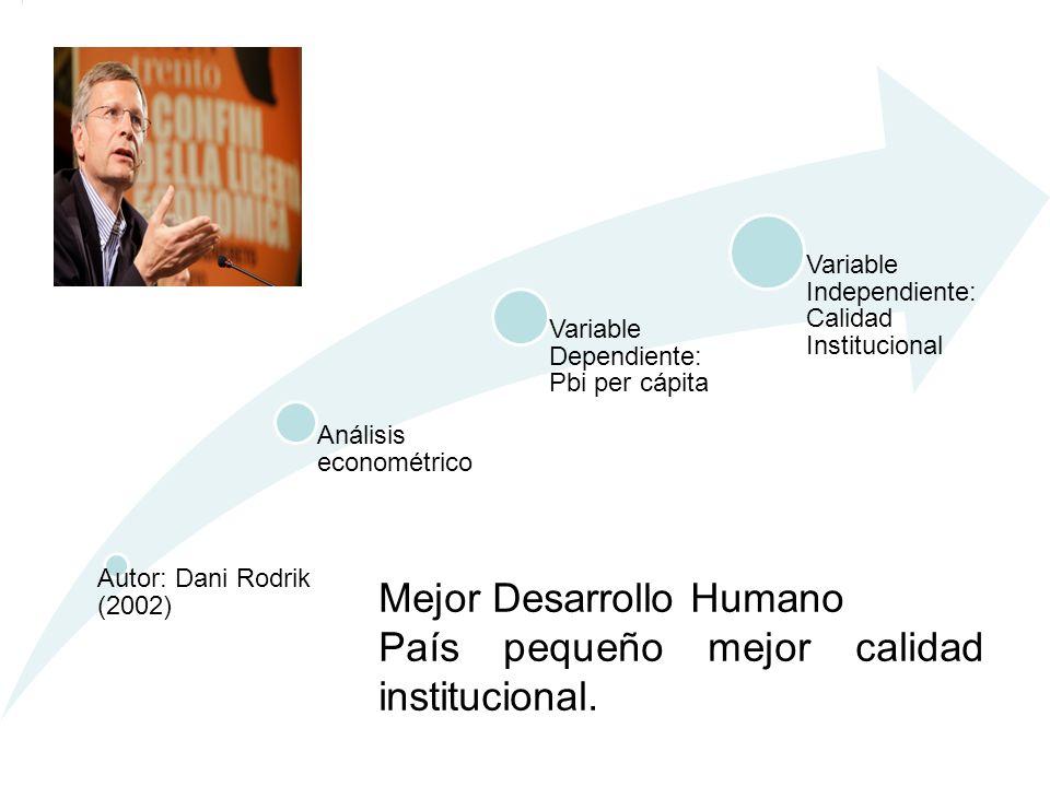 Mejor Desarrollo Humano País pequeño mejor calidad institucional.