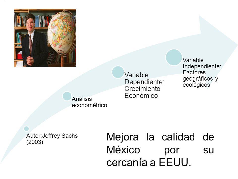Mejora la calidad de México por su cercanía a EEUU.