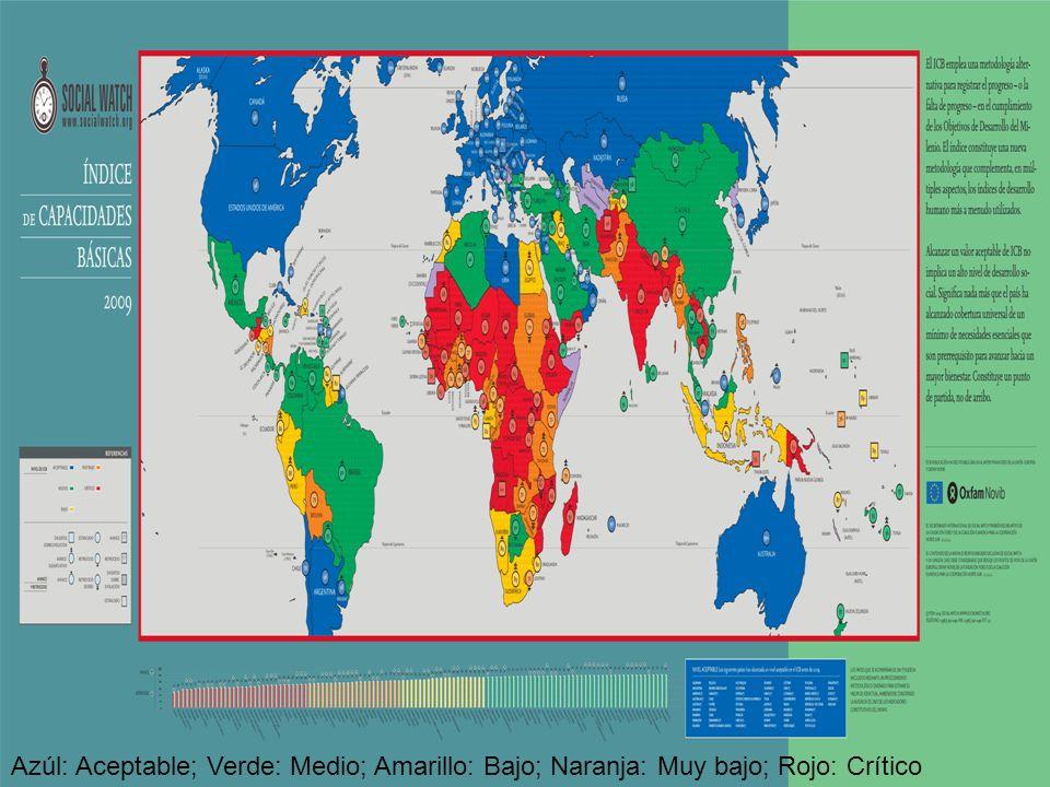 Azúl: Aceptable; Verde: Medio; Amarillo: Bajo; Naranja: Muy bajo; Rojo: Crítico