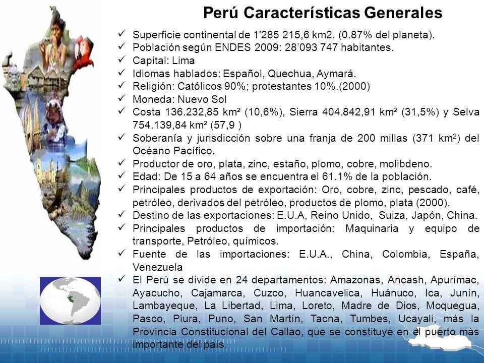 Perú Características Generales