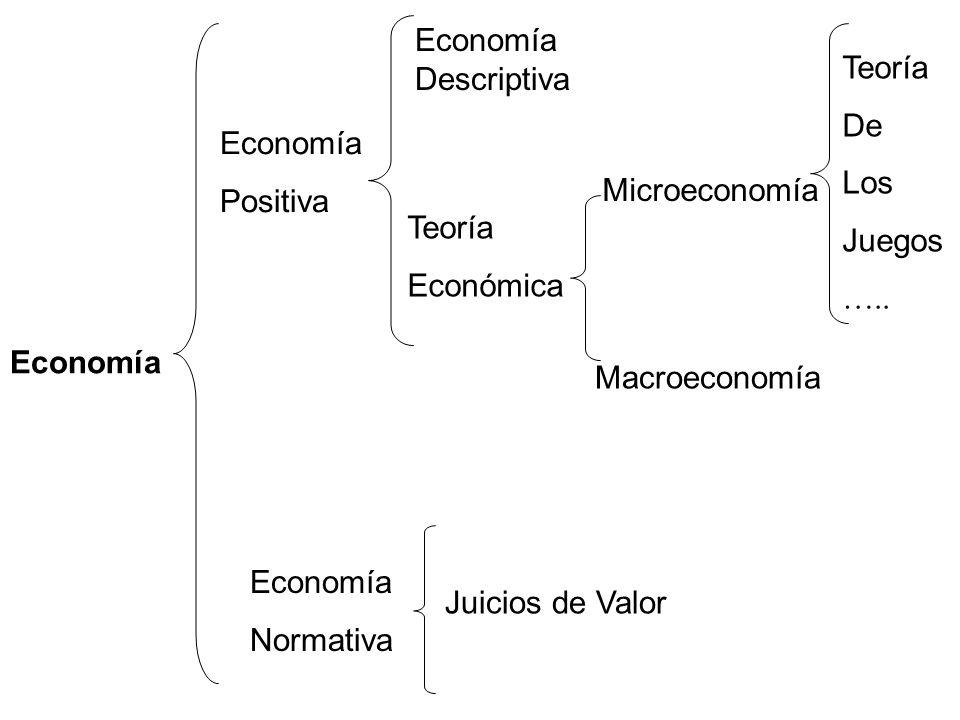Economía Descriptiva Teoría. De. Los. Juegos. ….. Economía. Positiva. Microeconomía. Teoría.