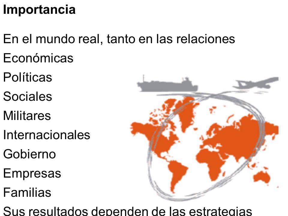 Importancia En el mundo real, tanto en las relaciones. Económicas. Políticas. Sociales. Militares.