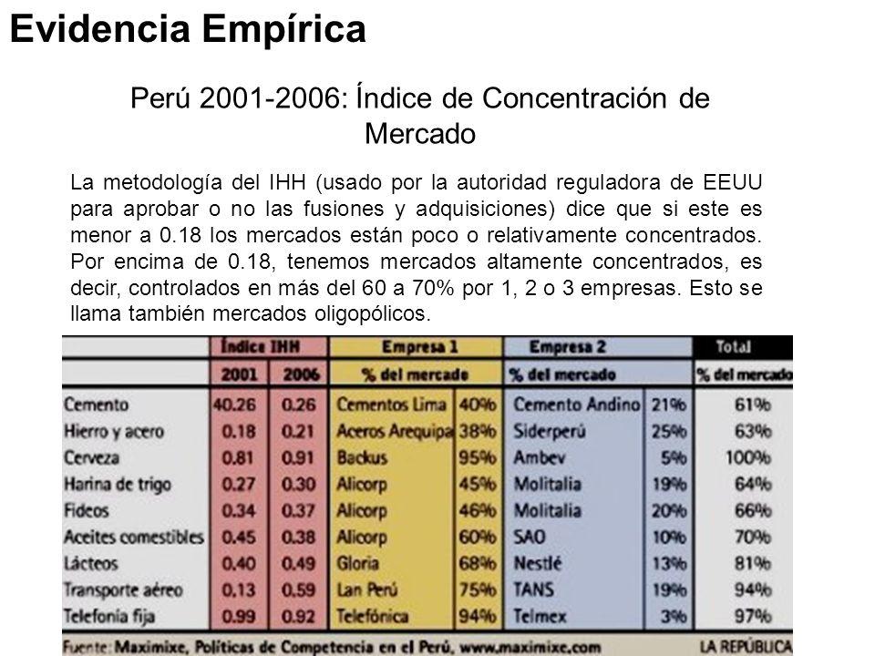 Perú 2001-2006: Índice de Concentración de Mercado