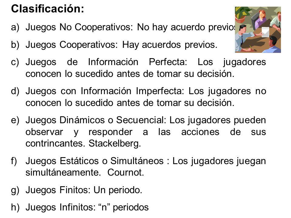 Clasificación: Juegos No Cooperativos: No hay acuerdo previos.