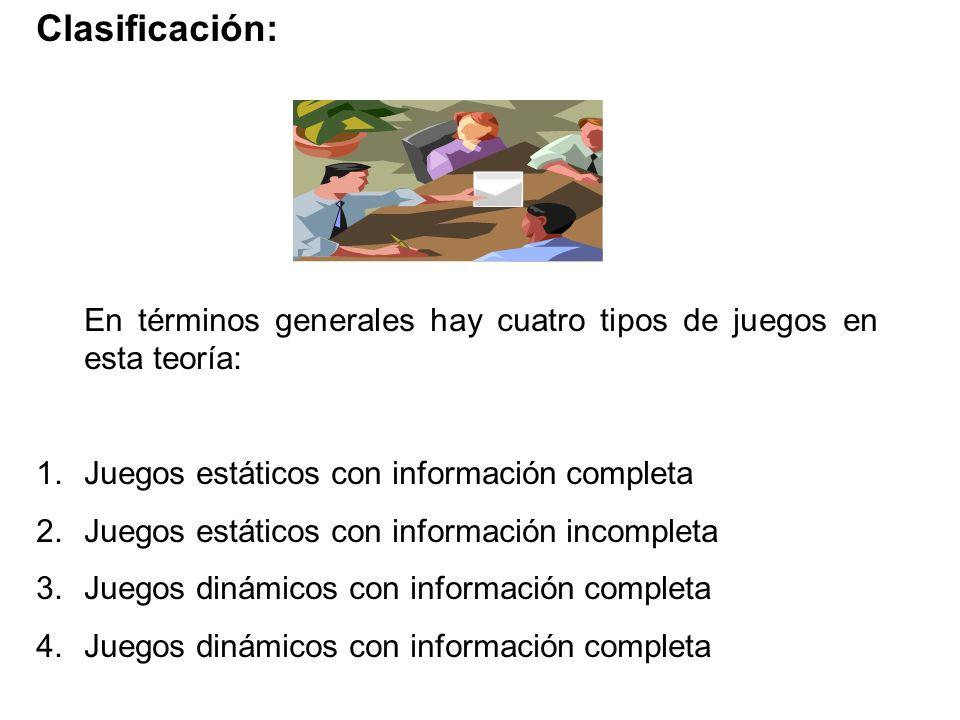 Clasificación: En términos generales hay cuatro tipos de juegos en esta teoría: Juegos estáticos con información completa.
