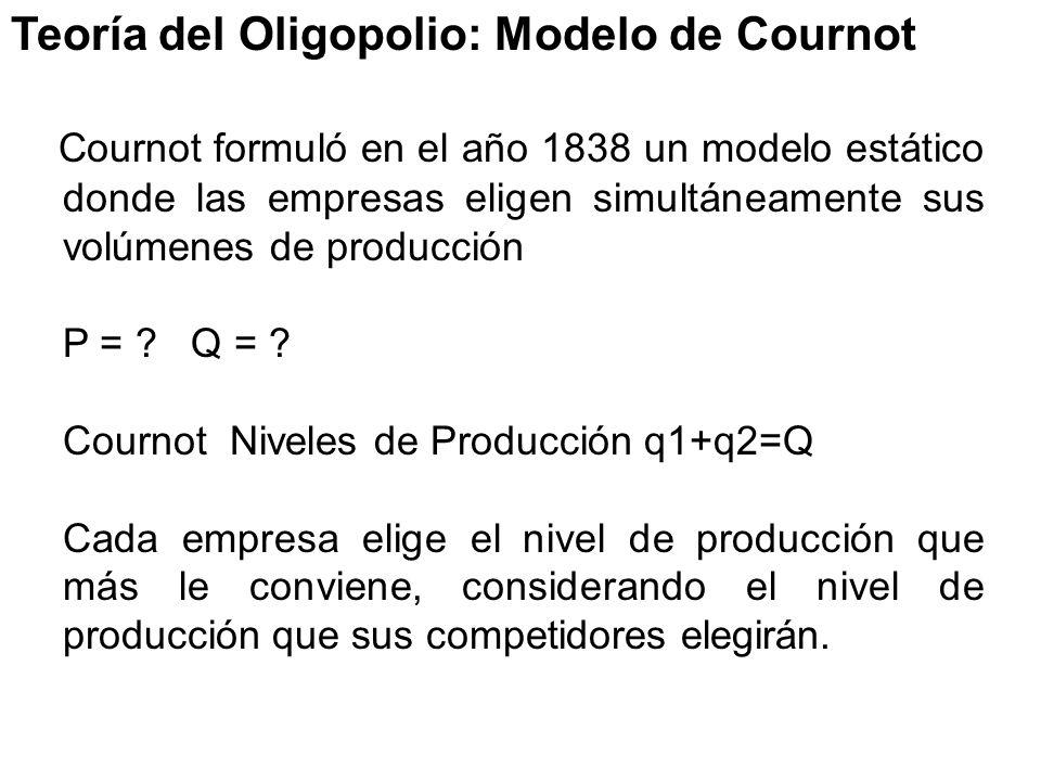 Teoría del Oligopolio: Modelo de Cournot