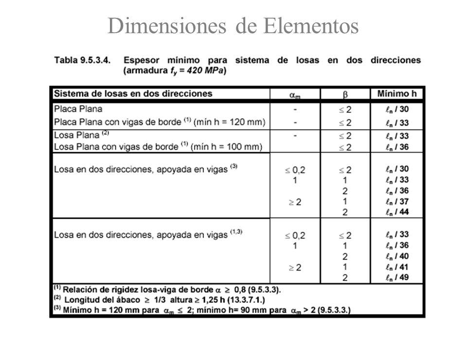 Dimensiones de Elementos