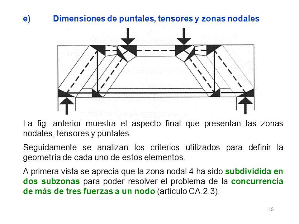 e) Dimensiones de puntales, tensores y zonas nodales